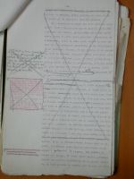 Manuscrit de Pozner (IMEC)